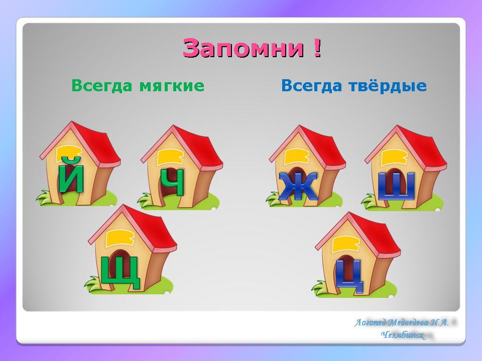 Схема гласных букв для детей